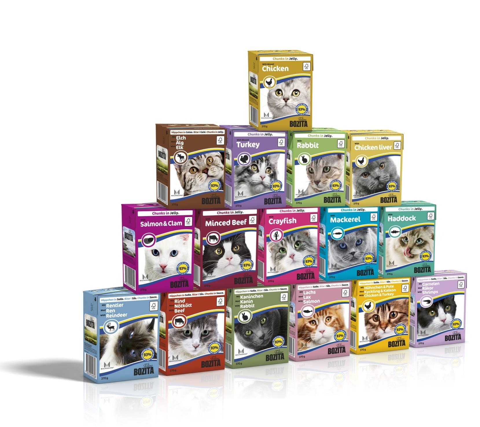 Бозита корм для кошек качество